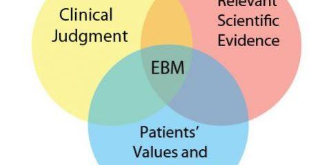 EBM bolle